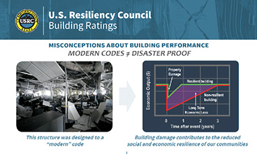 USRC Building Rating System