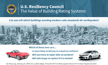 USRC Value of Building Rating Systems